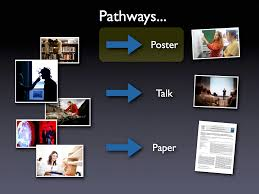 simple presentation topic best ideas about presentation topics  poster guide justin l matthews the