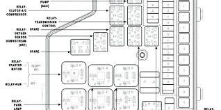 radio wiring diagram dodge 04 durango fuse 2004 interior panel dodge ram fuse box diagram new engine 04 durango 2004 pdf
