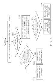 patente us buffer status reporting methods for machine patent drawing