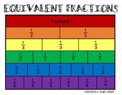 Josies Place Shop 1 17 Of 17 Fractions Math Labels