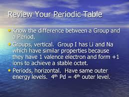TAKS Review: Chemistry Focus on basic properties of matter! - ppt ...