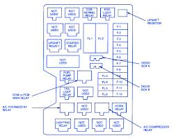 isuzu fuse box wire center \u2022 Isuzu KB 280 Engines isuzu trooper 2000 fuse box block circuit breaker diagram carfusebox rh carfusebox com isuzu fuse box isuzu kb fuse box