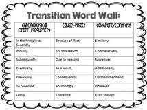 good transition words for essays between paragraphs bubble tea good transition words for essays between paragraphs
