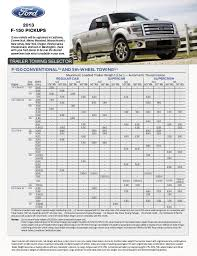 2017 Ford Towing Chart 2013 Ford F 150 Towing Guide Augusta Ga