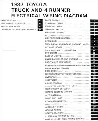 1992 toyota pickup wiring diagram fharates info 1998 toyota tacoma wiring diagram at 1992 Toyota Pick Up A C Wiring Diagram