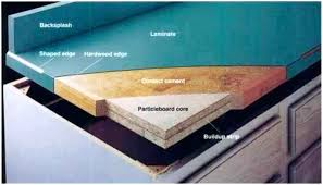 build laminate countertops diy laminate countertop redo diy laminate countertop edge options