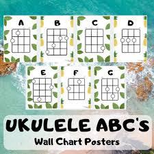 Ukulele Abcs Chord Chart Posters The Glitter Code