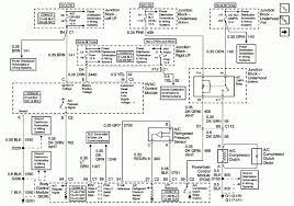 2003 chevrolet impala wiring diagram somurich com new 2008 beauteous 2008 impala radio wiring diagram 2003 chevrolet impala wiring diagram somurich com new 2008 beauteous chevy