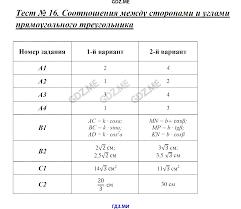 ГДЗ решебник по геометрии класс КИМ Гаврилова Обобщение темы Площадь Тест 12 Площадь Тест 13 Определение подобных треугольников Тест 14 Признаки подобия треугольников Тест 15