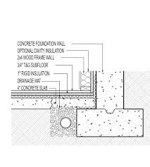 basement foundation design. Tags: Damp Basement Foundation Design G