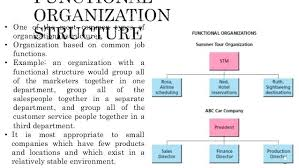 Manufacturing Company Organizational Chart Examples Careeredge Info