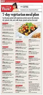 Pin On Meal Plan