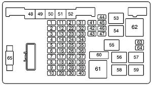1991 gmc sierra 2500 fuse box diagram civic imagine gm portrayal 55 Chevy Fuse Box Diagram at Gm Fuse Box Diagram
