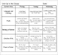 resume lesson plan. Resume Lesson Plan Luxury Creative Curriculum toddler Lesson Plan
