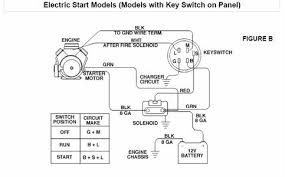 generac generator wiring schematic wiring diagram wiring diagram for generac home generator the