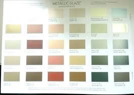 Rustoleum Hammered Paint Colors Hendersongaragedoors Co
