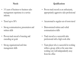 What Should You Say In A Cover Awesome Websites What Should A Resume