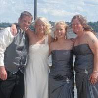 Beth Jurgensen Phone Number, Address, Public Records   Radaris