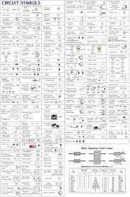37 Organized Schematics Symbols Chart