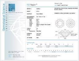 Grading Reports Gsi Gemological Science International