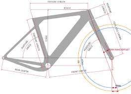 Gravel From The Ground Up Geometry 101 Slowtwitch Com