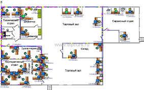 Дипломная работа Компьютерные сети анализ функциональности  Имитационная модель модернизированной сети Показатели экономической эффективности проекта Дипломная работа