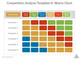 Competitive Analysis Matrix Template Competitive Analysis Template 8 Matrix Chart Ppt Powerpoint