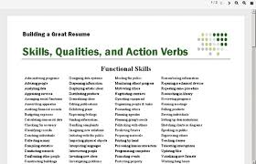 resume adjectives list