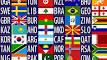 Image result for montenegro förkortning