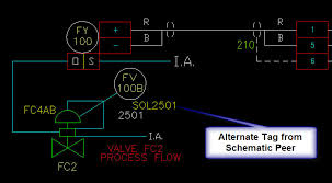 autocad electrical tutorials webinars tips and tricks autocad electrical plc wiring diagram understanding some of the optional symbol attributes used by autocad® electrical