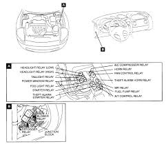 2000 eclipse fuse box 2000 wiring diagrams online