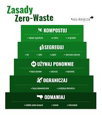 Zero waste i recykling - Gethome.pl