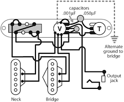 upgrading my bs affinity squire tele telecaster guitar forum stu mac tele wiring schematic gif