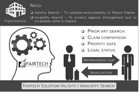 Patent Claim Chart Patent Claim Chart Preparation Litigation Analysis Ip