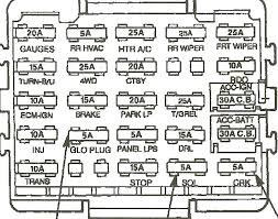fuse box diagram gmc jimmy fuse wiring diagrams online