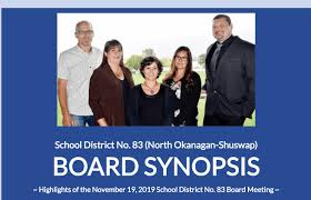 Synopsis Of Board Meeting School District No 83 North