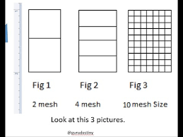 Tyler Mesh Size Chart What Is Mesh Size