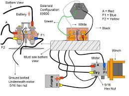 atv winch wiring atv printable wiring diagram database polaris warn atv winch wiring diagram wire diagram source