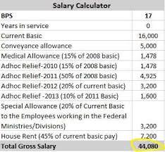 Salary Calculator Salary Calculator CSS Forums 26