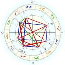 Jackie Chan Birth Chart Comedian Bill Maher Birth Chart William Maher Jr Born On