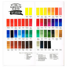 Winsor And Newton Cotman Color Chart Winsor Newton Grffin Alkyd Oil Paint Hand Painted Color Chart