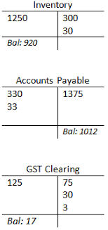 Accounting T Chart Practice Gst Clearing Accounts In Accounting Definition Examples