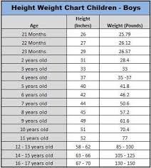 Baby Girl Weight Chart Calculator Toddler Height And Weight Chart Calculator Height Chart For