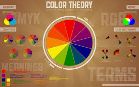 Color Theory For Designers Color Theory A Quick Reference Sheet For Designers Cmyk