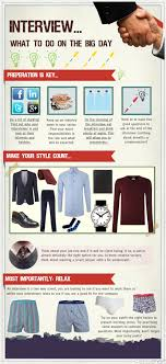 interview what to do on the big day infographic interview what to do on the big day