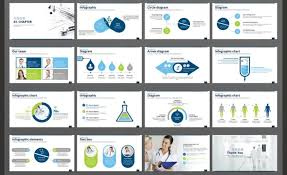 Best Powerpoint Presentation Create Best Powerpoint Presentation For You By Chathuanandani