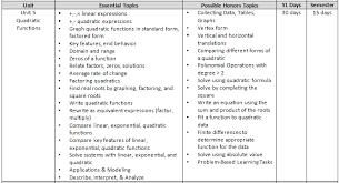 child development research paper topics brain