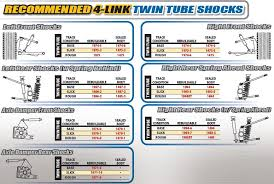 Afco Shock Chart Afco 1494 14 Series Fixed Bearing Shock 9 Inch Comp 4 Reb 4