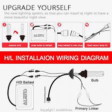 h4 headlight wiring diagram for chevy all wiring diagram 1993 chevy headlight wiring diagram wiring library h4 hid wiring h4 headlight bulb wiring detailed schematics