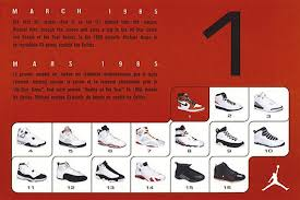 Jordan Retro Chart History Of Air Jordan Retro Cards Sneakernews Com